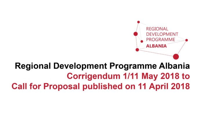 Corrigendum for the Call for Proposals published on 11 April 2018