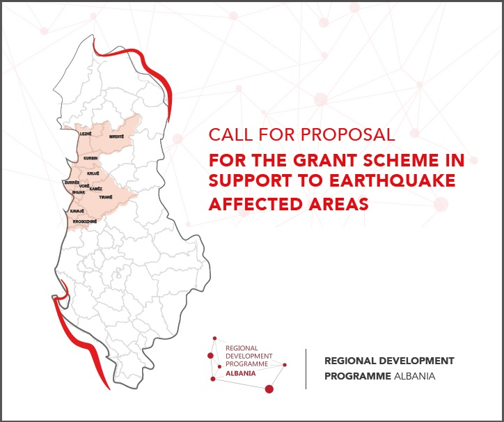 Call for Proposal for the Grant Scheme in Support to the Earthquake Affected Areas